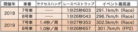 2018_2019_fuji_1.jpg