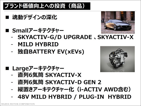 2019_Mazda_Plan_3.jpg