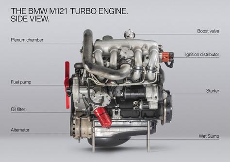 BMW_M121_Side.jpg