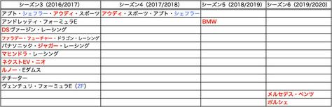 New_Entry_RoadMap.jpg