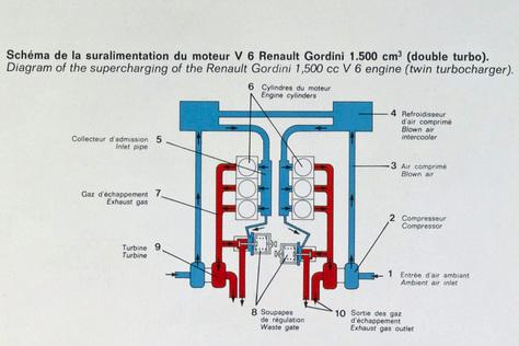 Renault_Turbo1.jpg