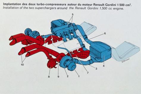 Renault_Turbo2.jpg