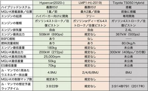 hypercar_pu.jpg